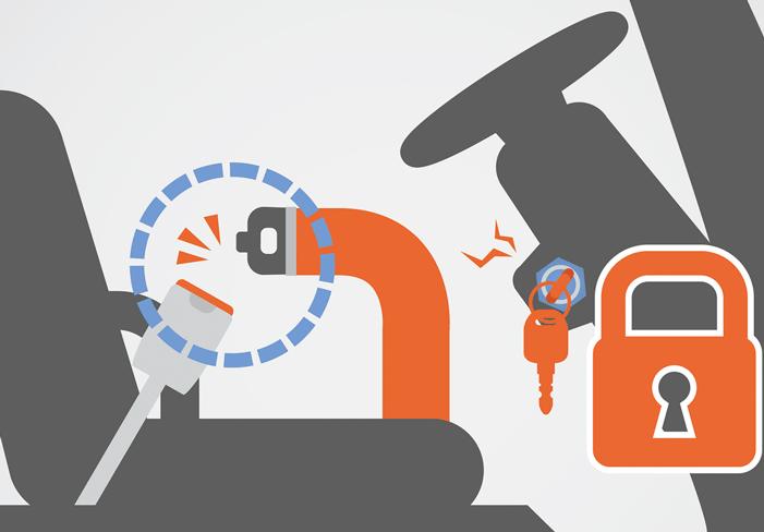 Sicherheitsgurt-Folgeverriegelung